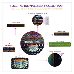 Advanced Holographic Security Solutions Company