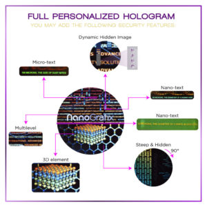 """""""Advanced Holographic Labels"""""""
