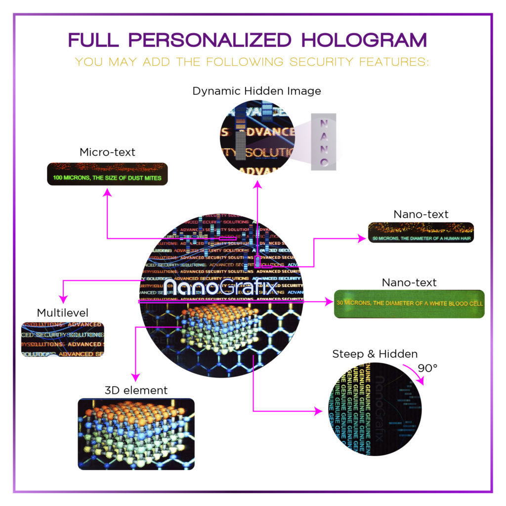 """Holographic Labels"""