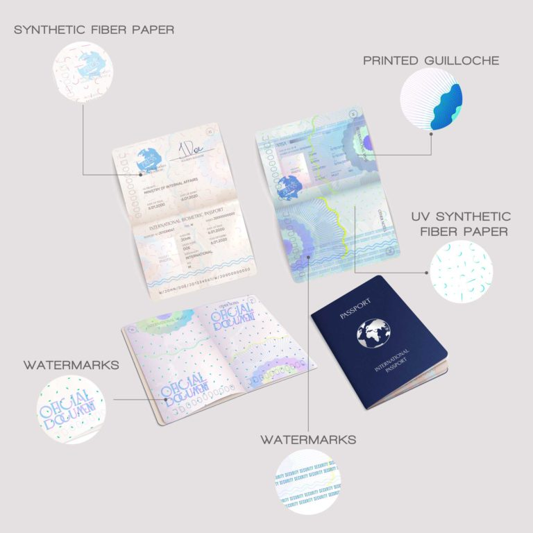 Security Printing for Passports